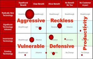 portfolio-review---aggressive-2
